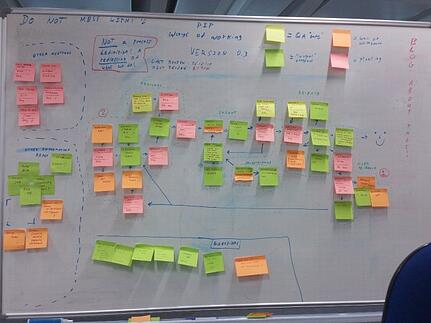 process mapping for operations managers